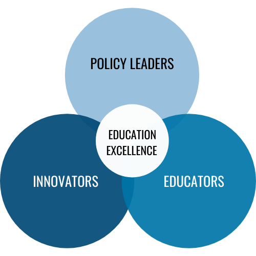 icon describing different education stakeholders